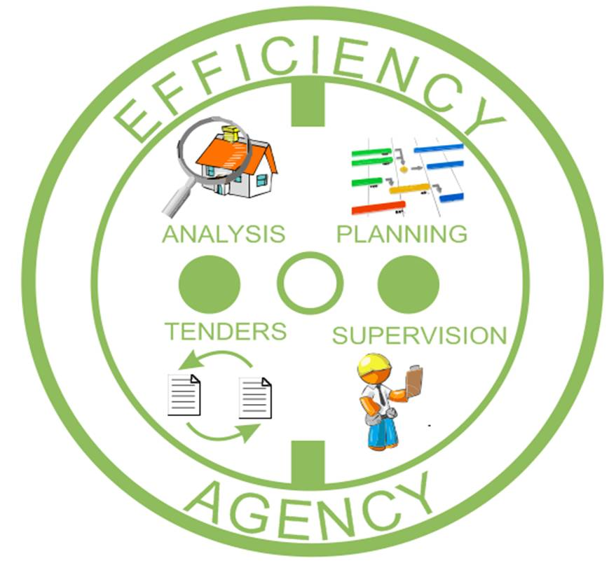 Efficiency Agency Logo